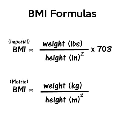 body mass index formulas