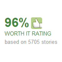96% worth it rating based on 5705 stories